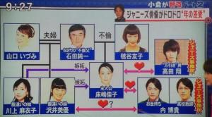 1x1.trans 高田翔 熟女との不倫を演じる昼ドラ『天国の恋』相関図、あらすじ