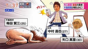 1x1.trans 梅田賢三 現在は矢口真里と半同棲、その過去の真相 兄・梅田直樹の現在は?